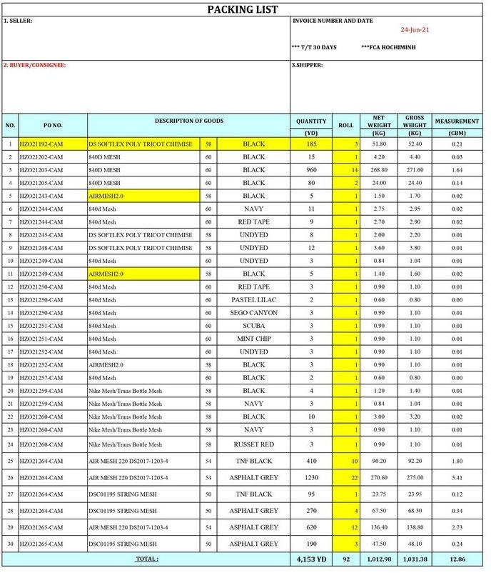 Bảng kê hàng hóa (Packing List)