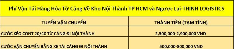 Phí vận chuyển hàng hóa từ cảng về kho nội thành TP HCM