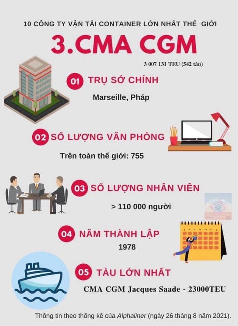 hang-tau-CMA CGM