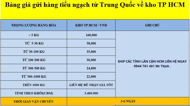 Bảng giá gửi hàng tiểu ngạch từ Trung Quốc về TPHCM