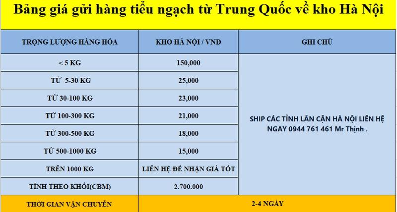 Bảng giá gửi hàng tiểu ngạch từ Trung Quốc về kho Hà Nội